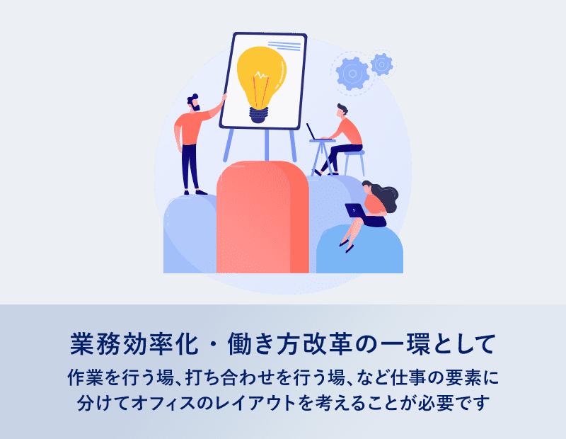 オフィス設計の目的