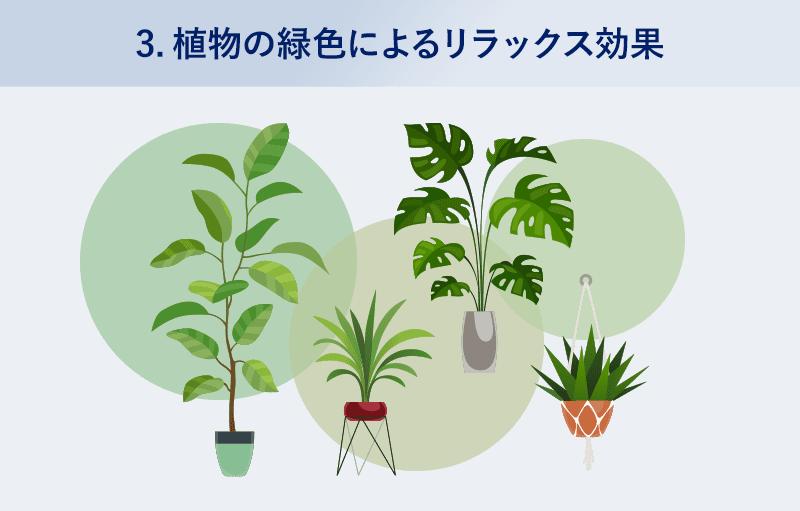 植物の緑色によるリラックス効果